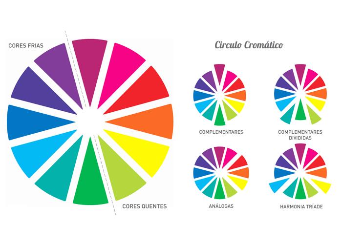 crentechic-circulo-cromatico 02